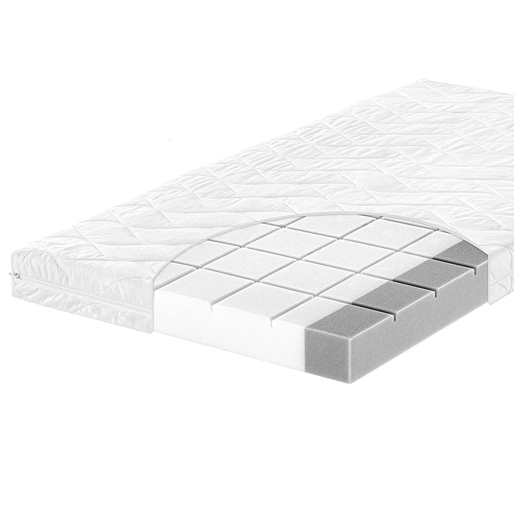 Good Quality New Design Rebound King Bed Mattress With Sets